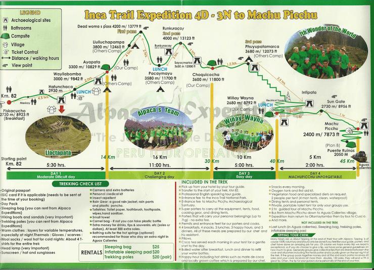 Inca Trail Machu Picchu Karte