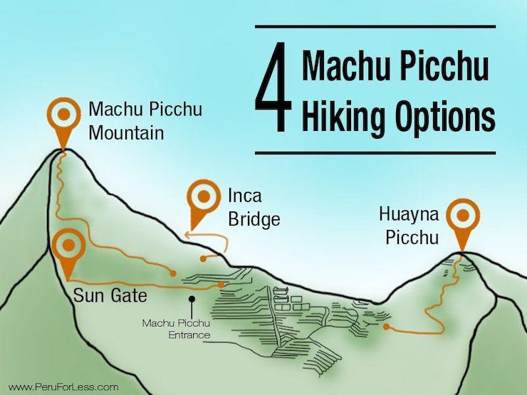 Machu Picchu Wanderungen
