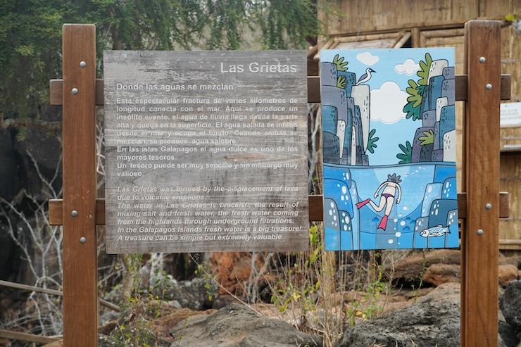 Las Grietas Schild